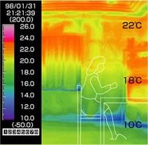 一般住宅での断熱性能